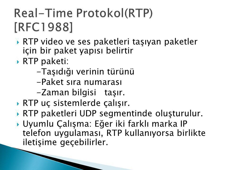 Real-Time Protokol(RTP) [RFC1988]